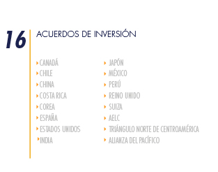COLOMBIA INVESTMENT SUMMIT 2020 - Colombia economía